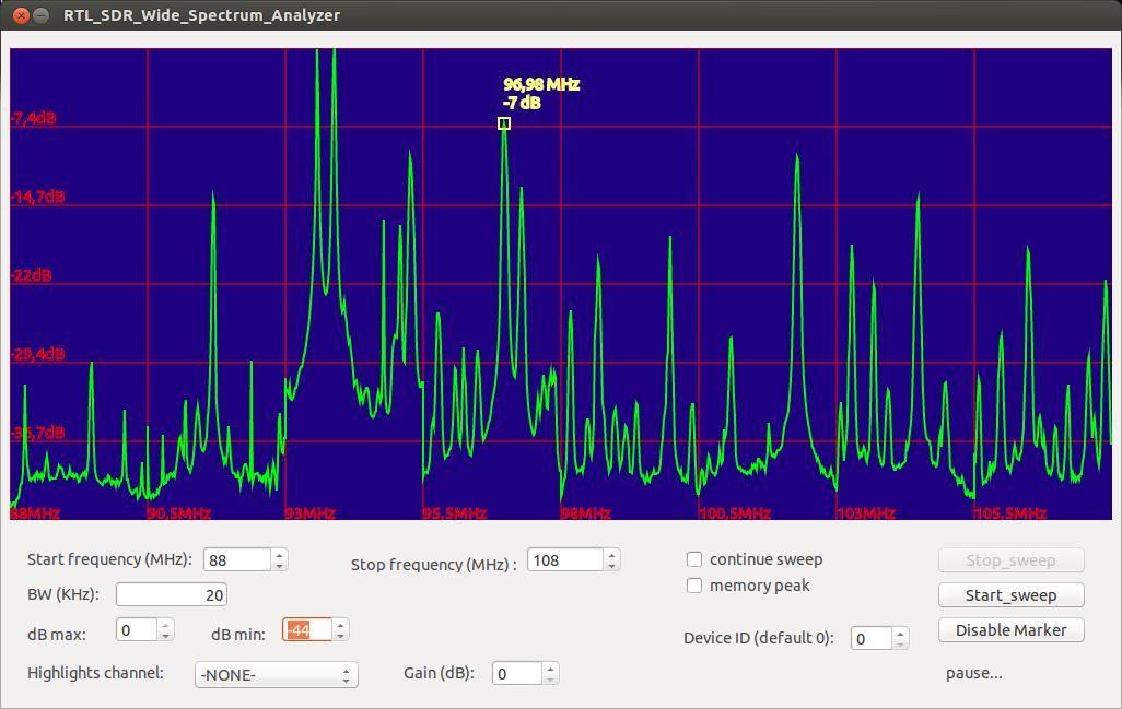 rtl_sdr wide spectrum analyzer | Software Defined Radio