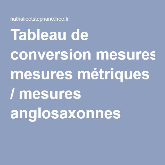 Title avec images tableau de conversion conversion - Tableau de conversion pour la cuisine ...