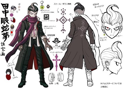 Danganronpa 3 Anime Characters : Latest video games pinterest design and gundam
