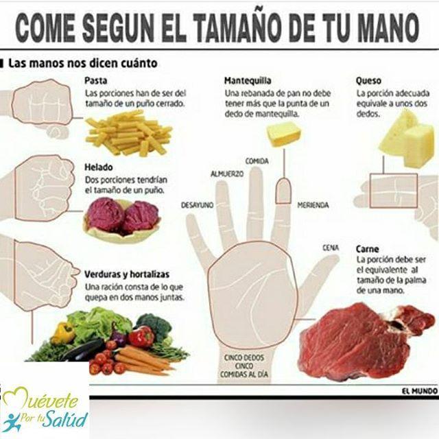 Come Segun El Tamano De Tu Mano Eso Te Dara Las Porciones Adecuadas Come Sano Y Balanceado Y A La Medida Justa Feliz Miercoles Nutricion Comida Nutricional