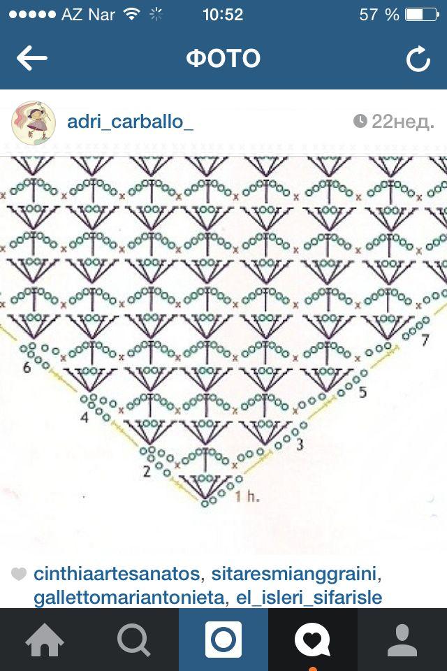 Pin de Natalia Khala en SHAWL | Pinterest | Chal, Ganchillo y Tejido