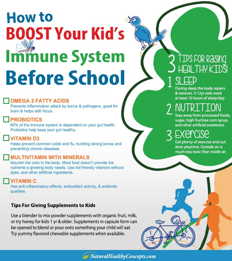 Boost Your Children's Immune Systems (Infographic Immune