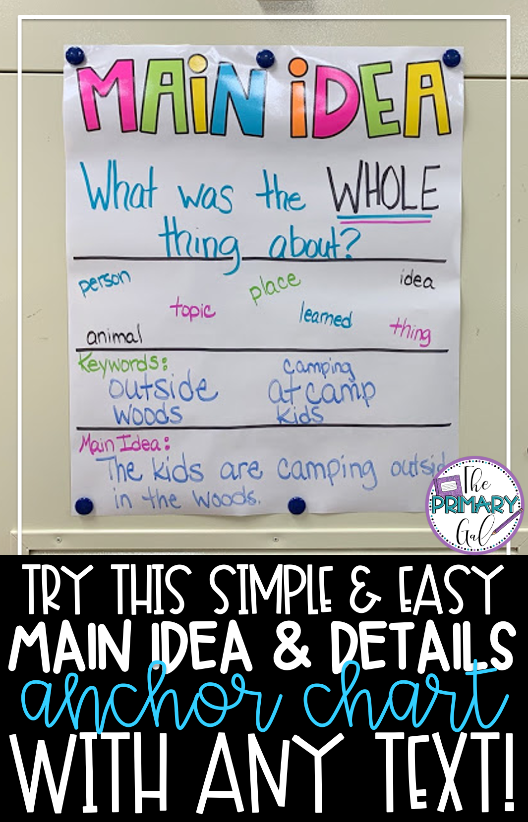 Easy To Use Main Idea Anchor Chart And Free Printable