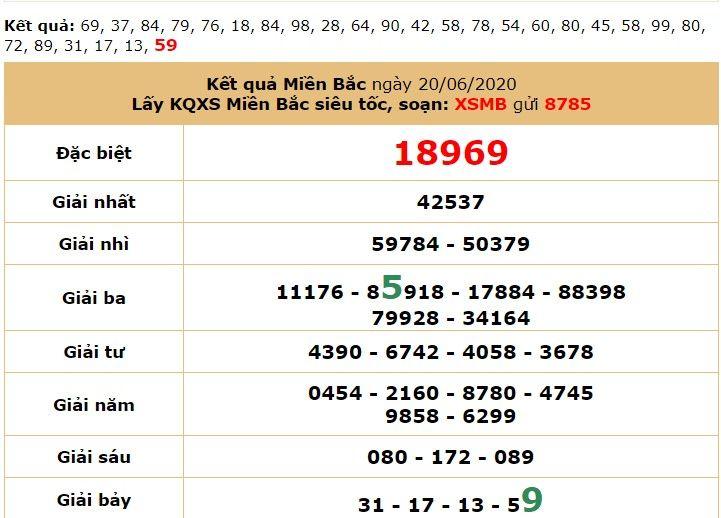 dự đoán xsmb ngày 21-6-2020 5