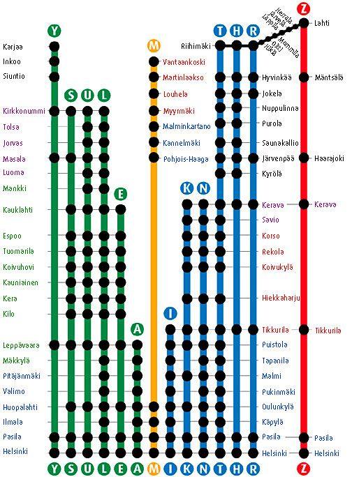 Lahiliikenteen Reittikartta Vr Transit Map Map Data