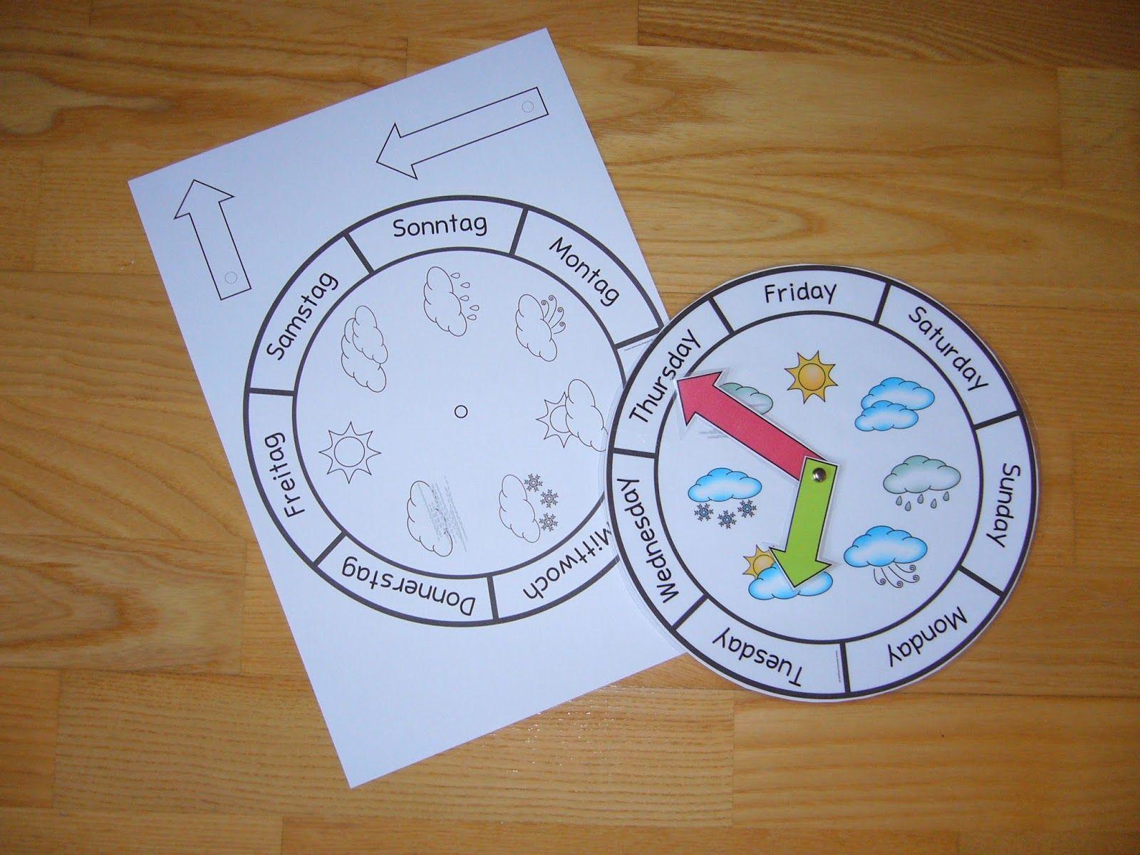 Kleine Wetteruhr Wetter Uhr Wetter Englischunterricht Grundschule