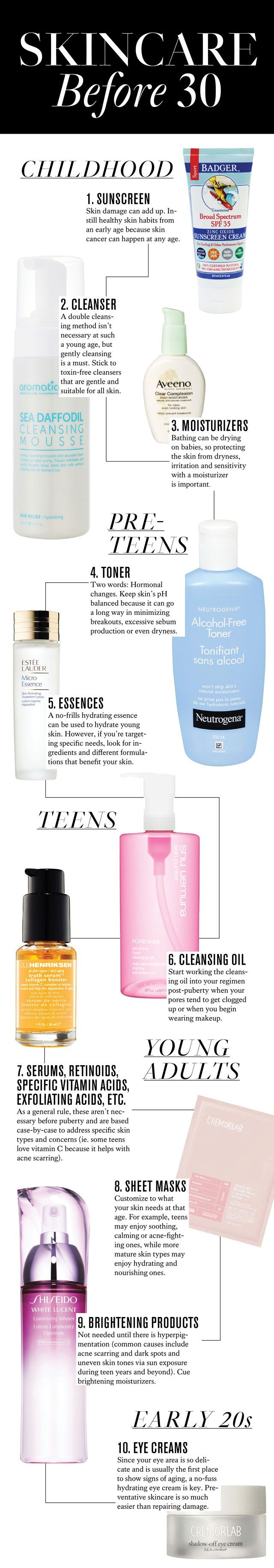 A step-by-step guide to the #skincare regimen to consider abiding by as you get older #infograph