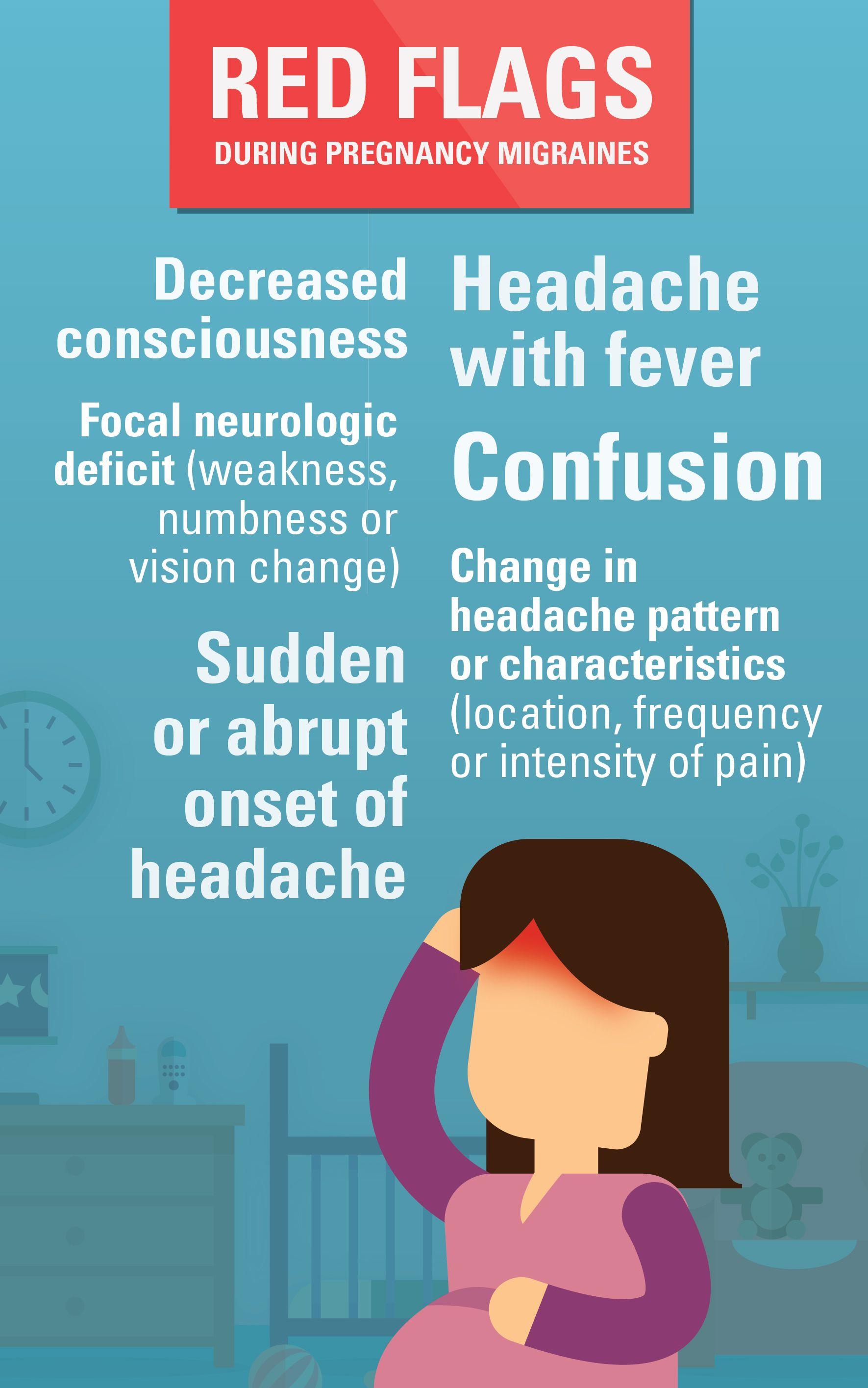 Migraine Risk Factors