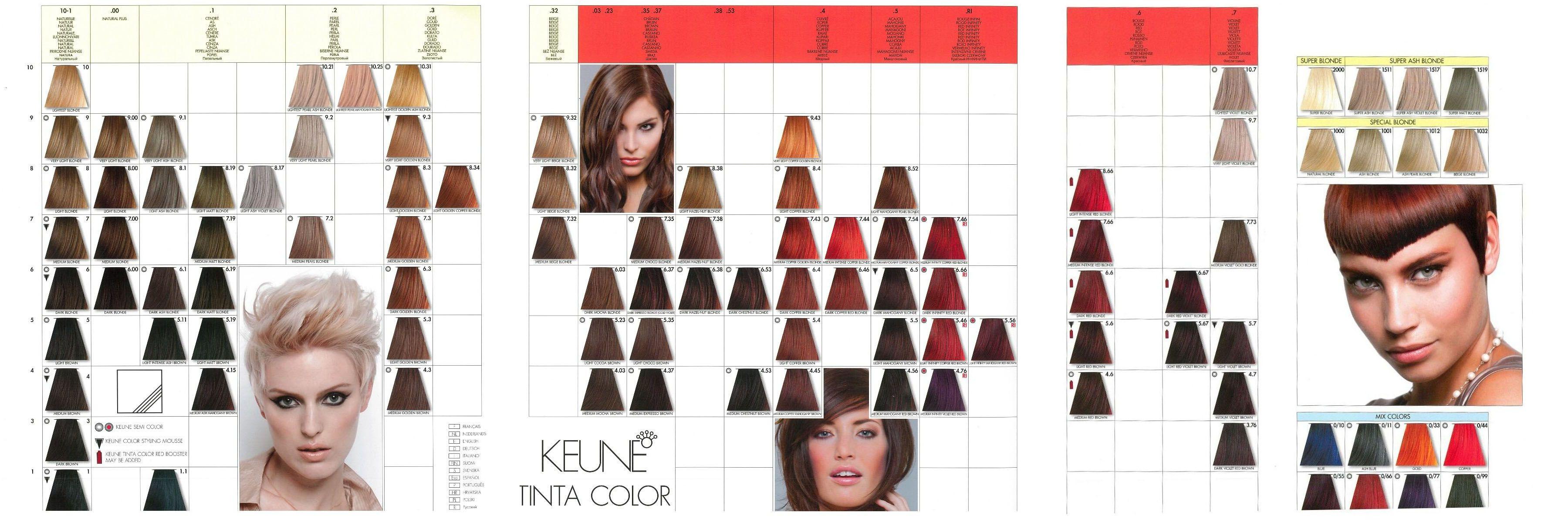 Keune Tinta Color Shades Chart Hair Color Chart Hair Color Shades Hair Color