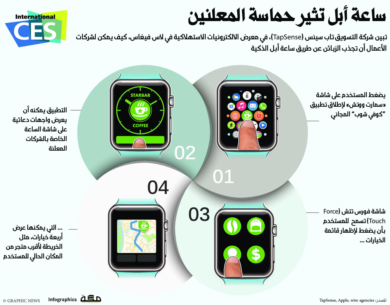 ساعة أبل ووتش تثير حماسة المعلنين صحيفة مكة انفوجرافيك تقنية Samsung Gear Samsung Gear Watch Abs