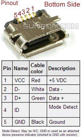 Micro Usb Connector B Female 5 Pin Smd 4358 Sunrom Electronics Technologies Smartphone Repair Usb Usb Design