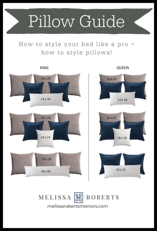 How To Style Your Bed Like A Pro L Pillow Sizing Pillow Chart Pillow Sizing Chart What Size Pillows Do I Need Dec In 2020 Home Master Bedrooms Decor Home Decor Bedroom
