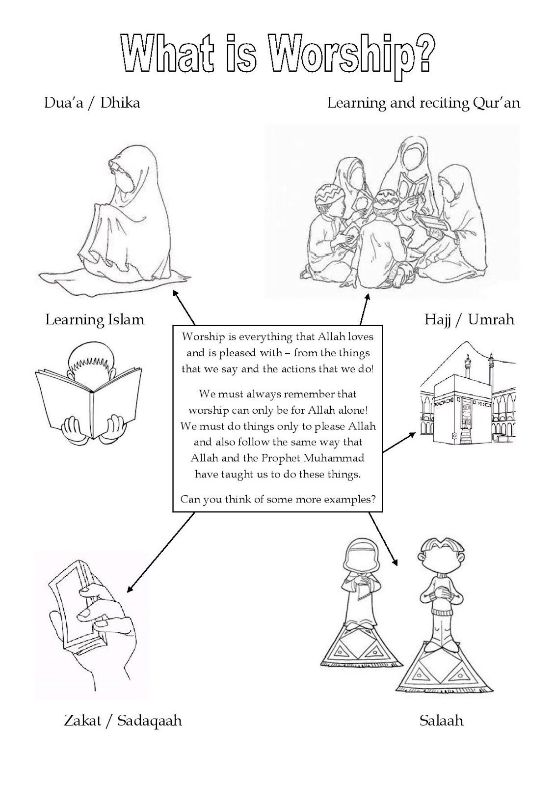 Pin By Arabic Teacher On Islam