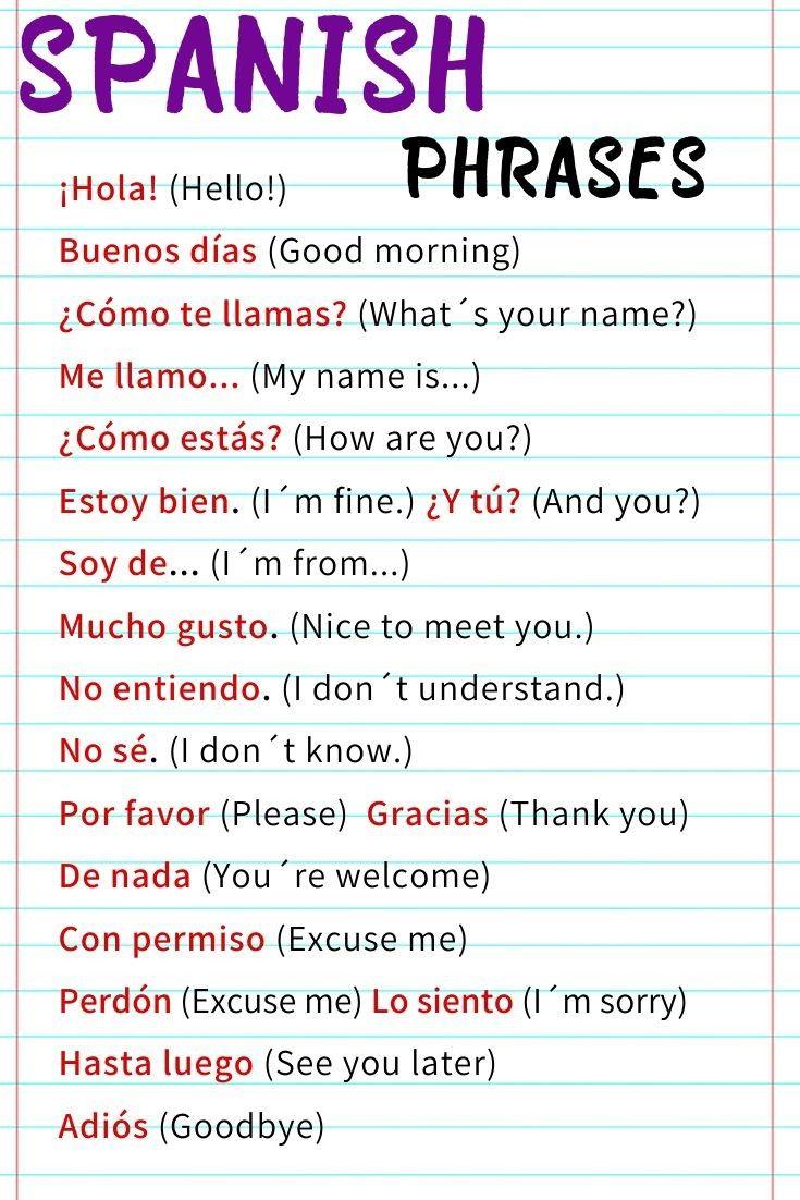 Frases comunes en inglés