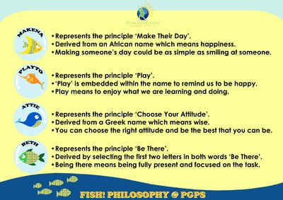fish philosophy - Google Search | Tips, tricks and tools to live a ...