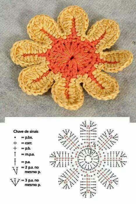 Pin Von Ramona Prüfer Auf Strickblumen Pinterest Häkeln Blumen