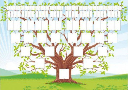 Free Online Family Tree Maker  Free Family Tree Template Family