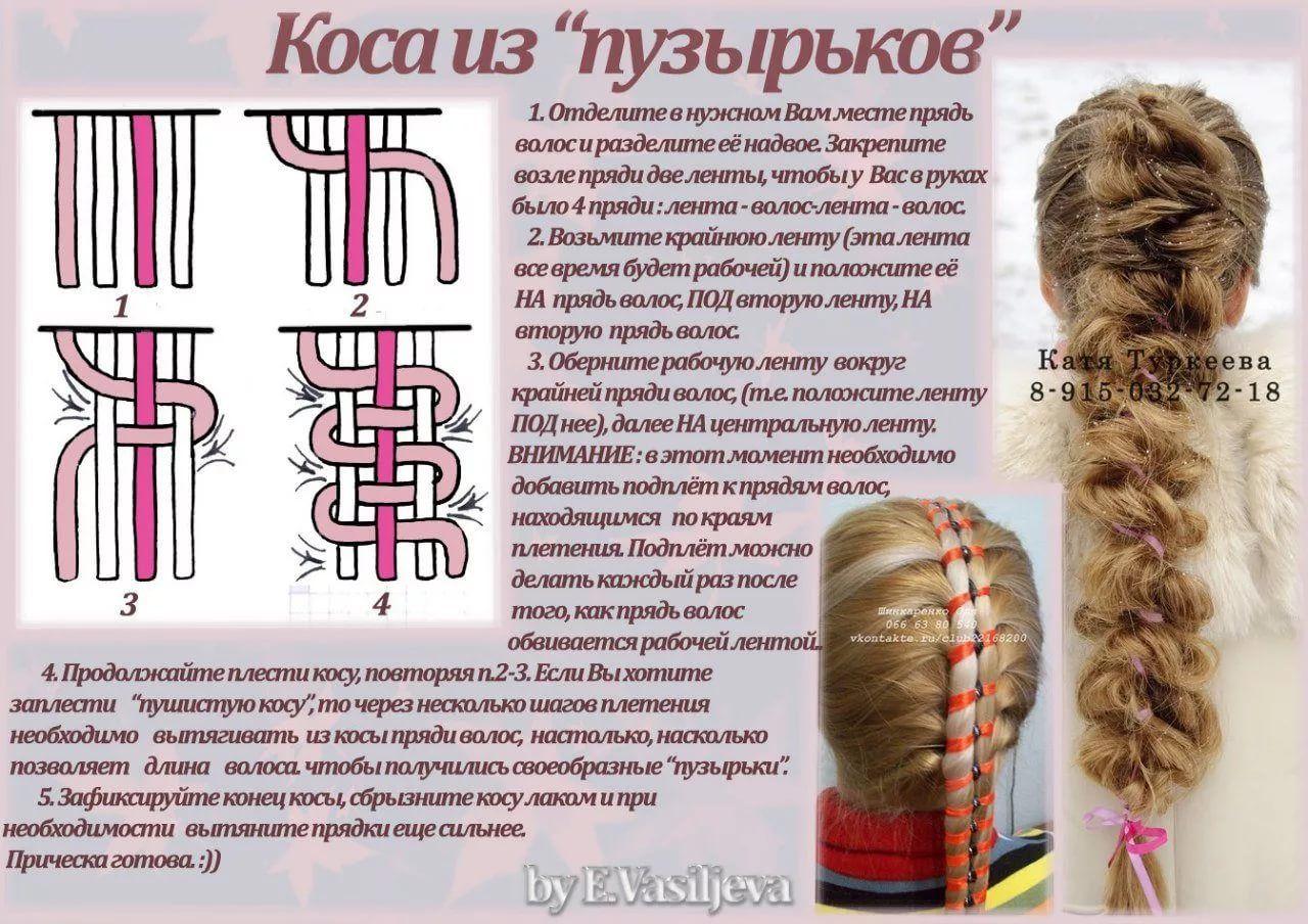 Косы схемы плетения в картинках