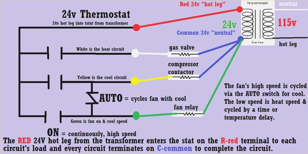 wiring diagram honeywell thermostat wiring diagram for wire