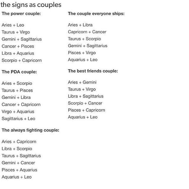 horoscope couples today