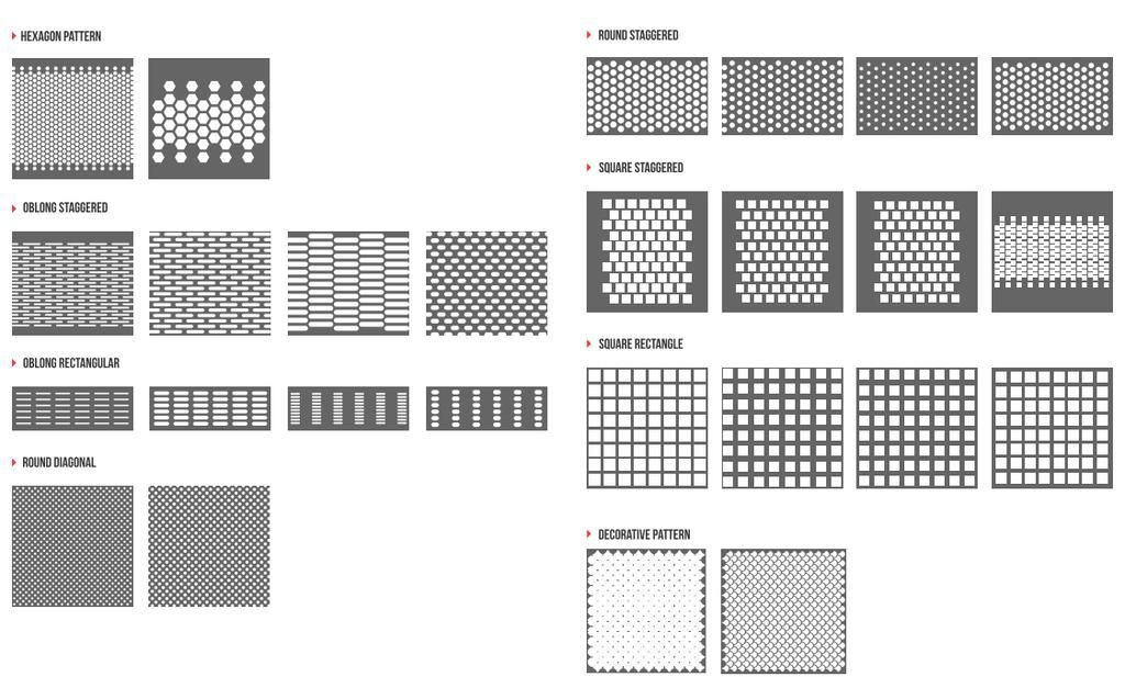 Gallery Of Perforated Metal Facades 5 Perforated Metal Metal Facade Metal Screen