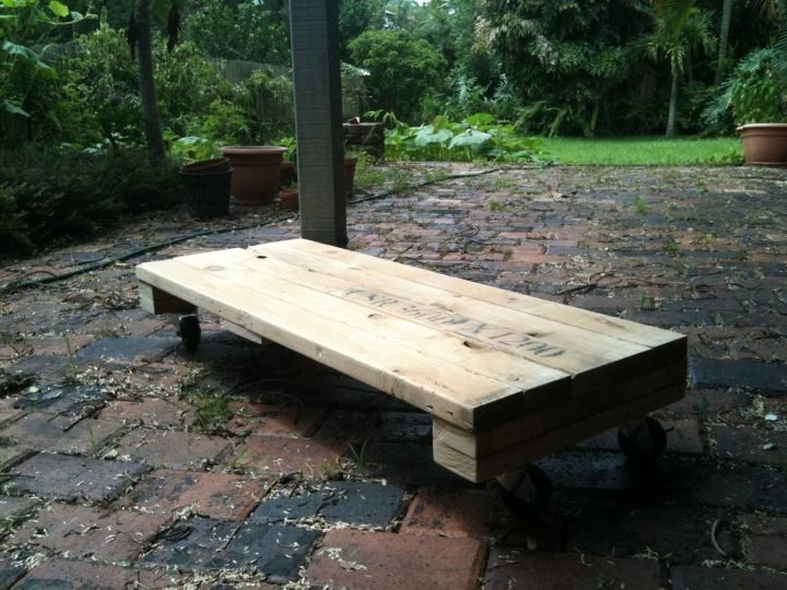 Self made coffee table made out of a wooden pallet ...