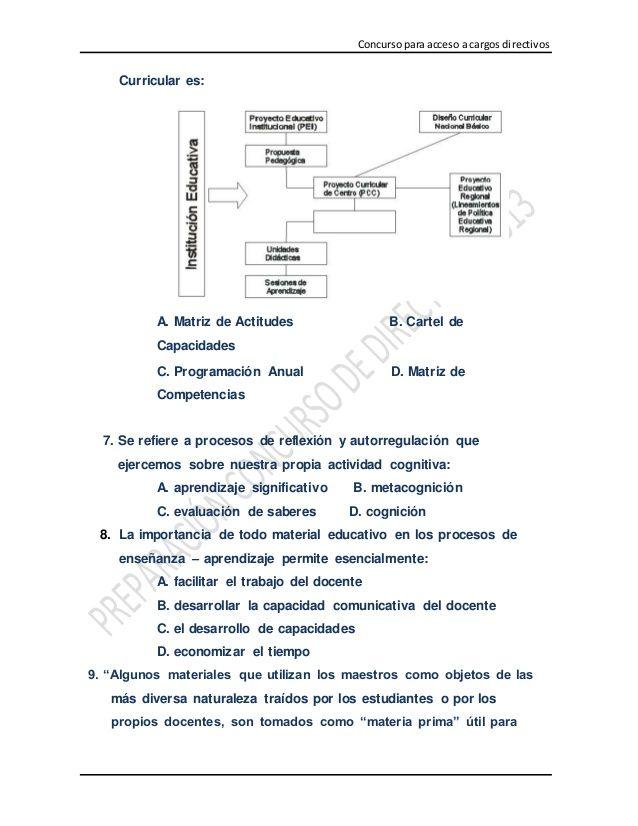 Concursopara acceso a cargos directivos Curricular es: A. Matriz de ...