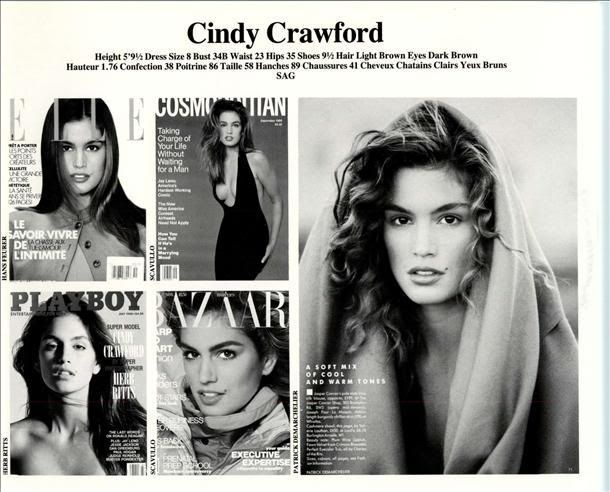 images of fashion model cards | Famous Models of the Past- Comp ...