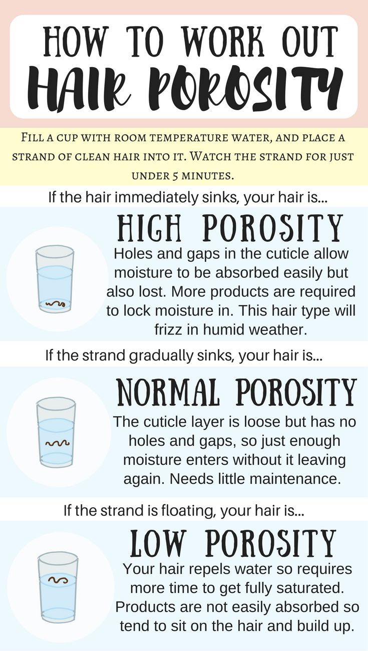 How to work out your hair porosity low porosity hair
