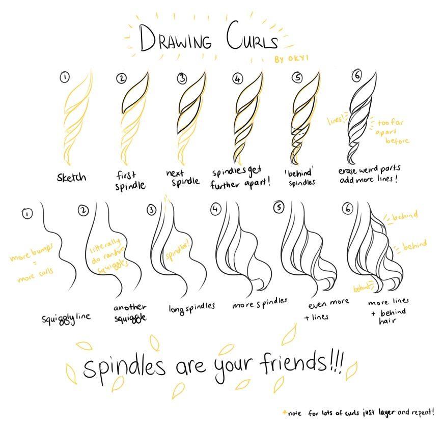 Drawing Curls