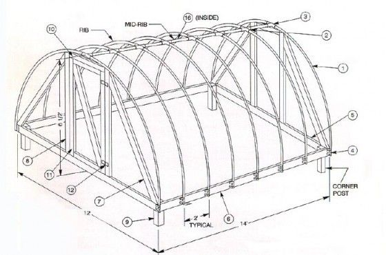 Pvc Greenhouse In 2020 Pvc Greenhouse Greenhouse Plans Diy Greenhouse