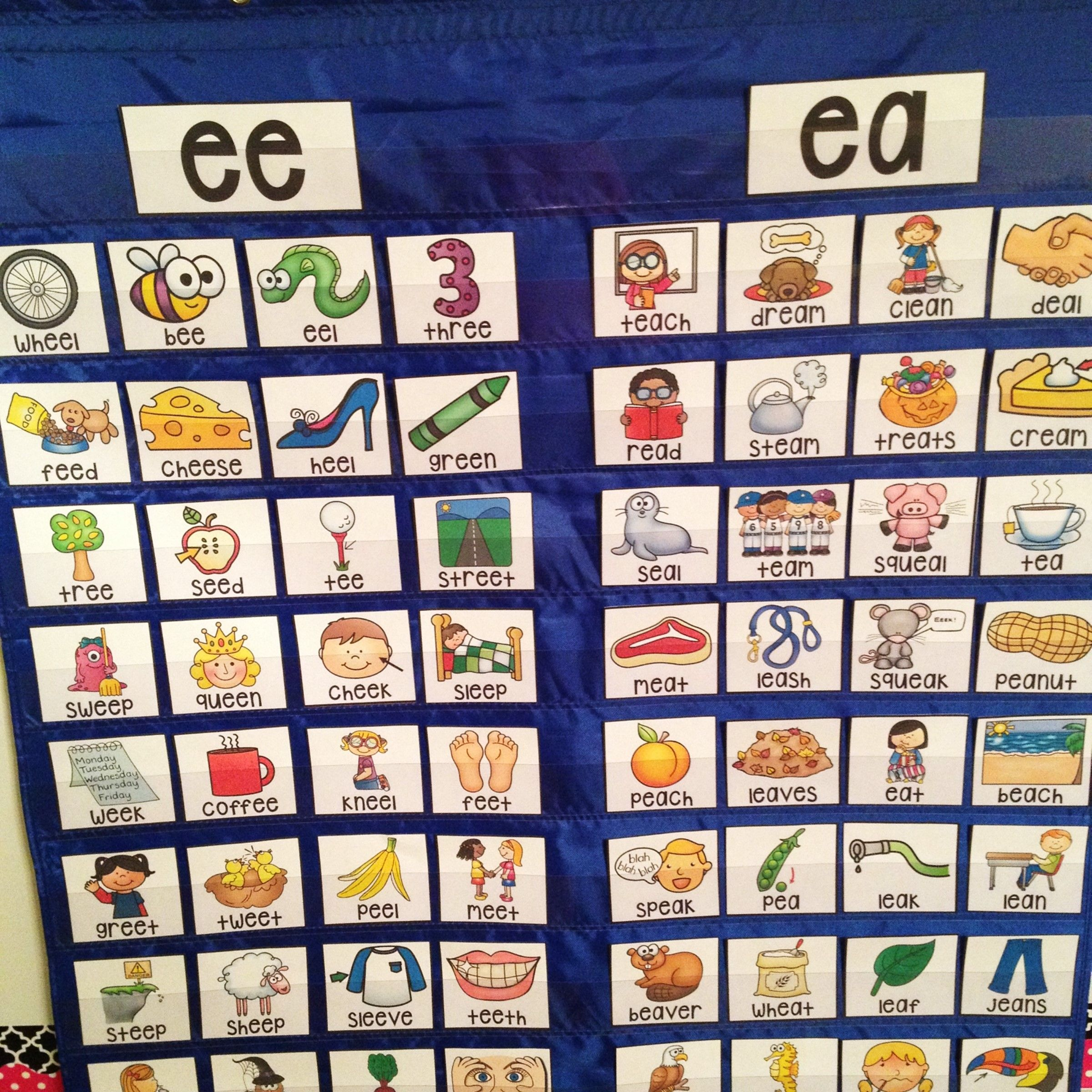 Ee Ea Pocket Chart Centers And Materials