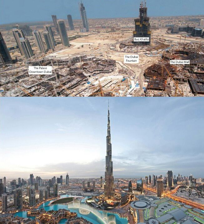 Dubai, Dubai City, Dubai Travel