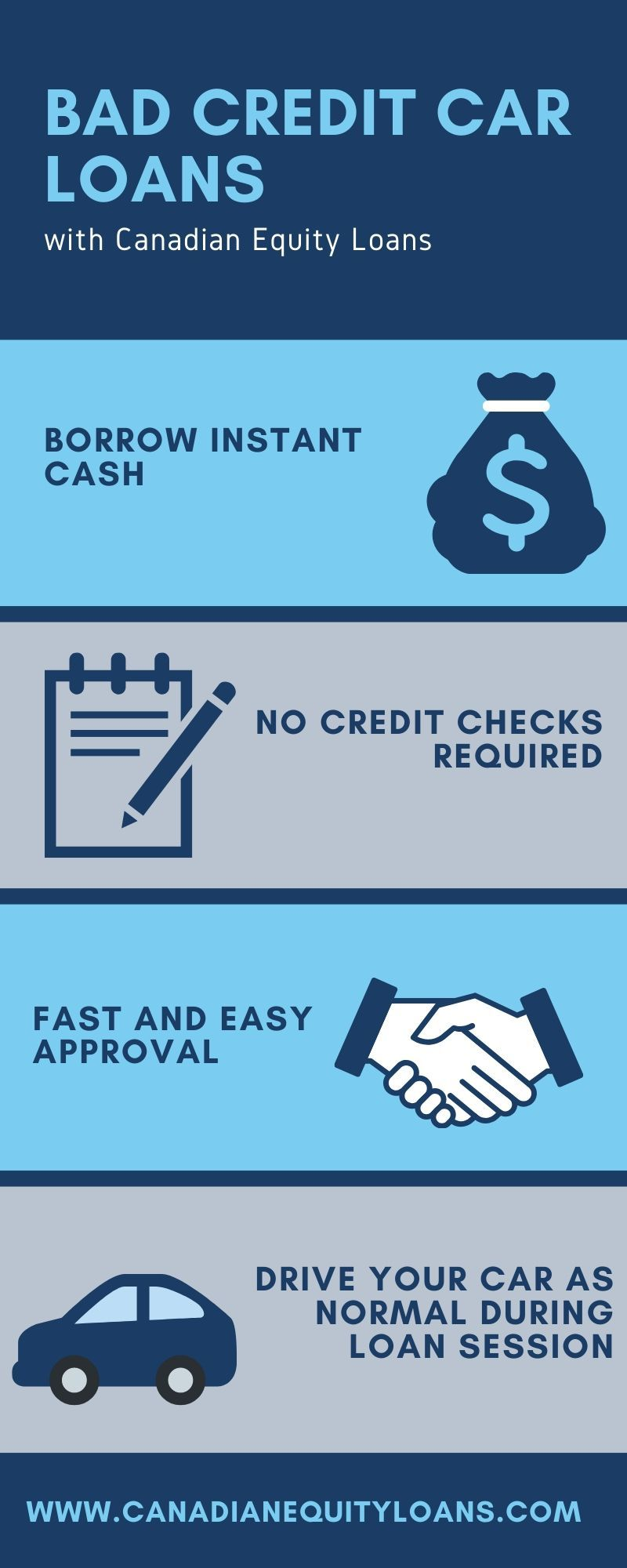 Pin On Bad Credit Car Loan