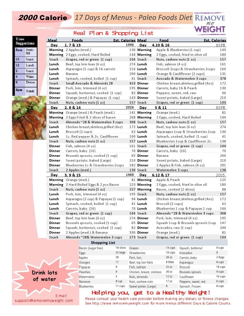 una dieta di 2000 calorie