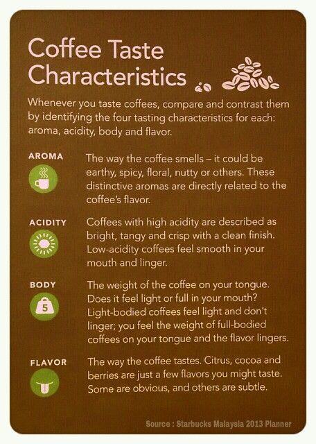 Coffee Knowledge While I Was A Barista At Starbucks We Always Had A Coffee Tasting Activity Among Partners Coffee Tasting Coffee Infographic Espresso Coffee