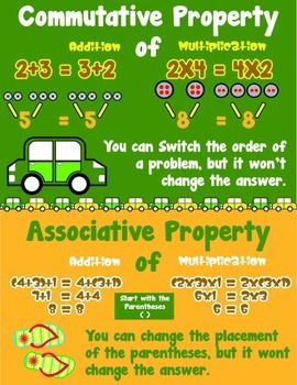 Associative Property Anchor Chart (image only) | ThirdGradeTroop ...