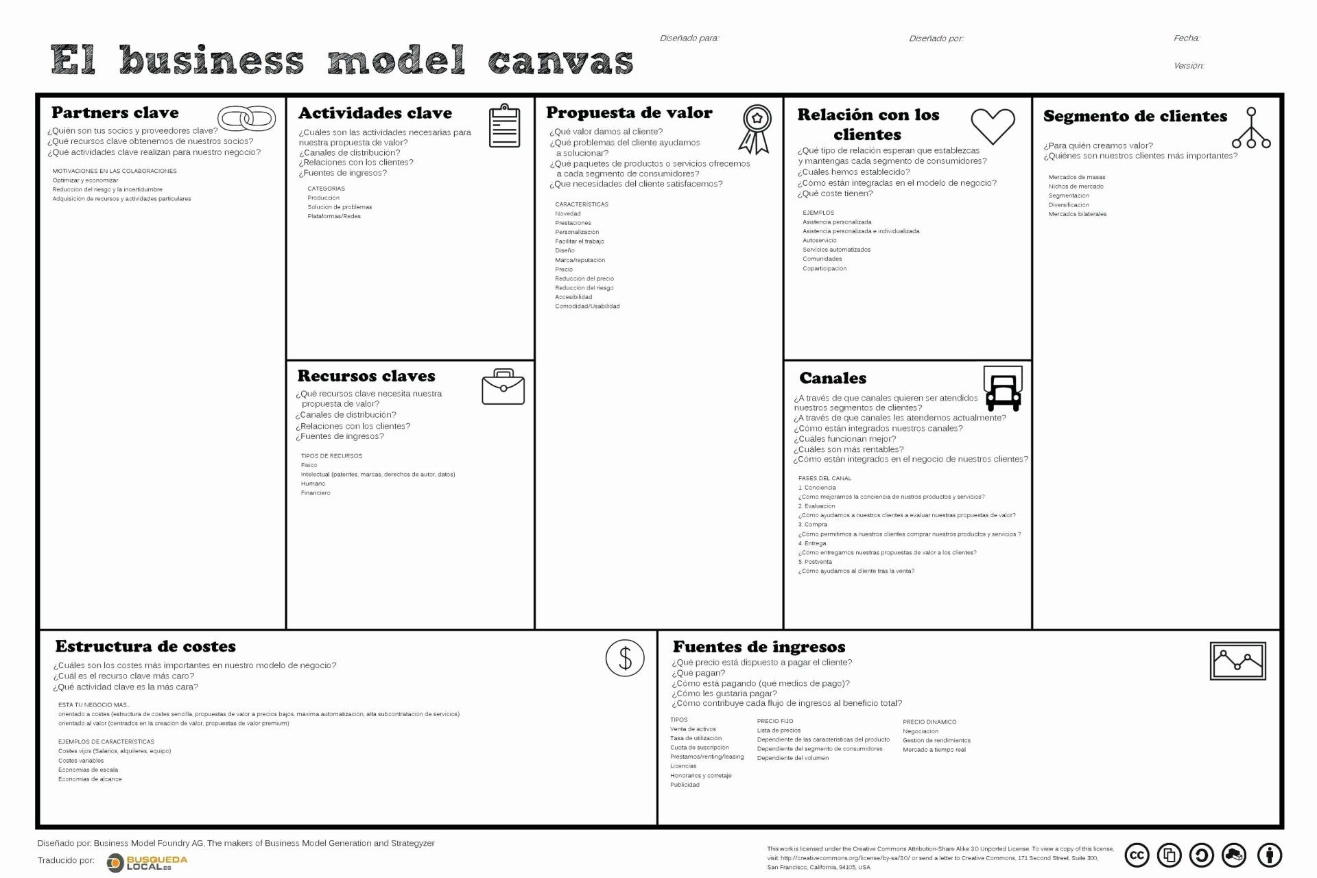 030 Template Ideas Business Model Canvas Ms Word Download