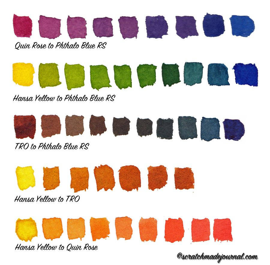 4 Color Watercolor Palette Color Mixing Chart Happy Paintings