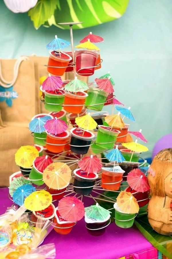 Hawaiian Themed Decorations Ideas Part - 37: Shares Facebook Twitter Google+ Pinterest StumbleUponSo, You Are Going To  Host A Hawaiian Themed Party