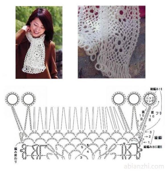 10 Patrones Pañuelos Cadenetas - Patrones Crochet | SAÇAK ...