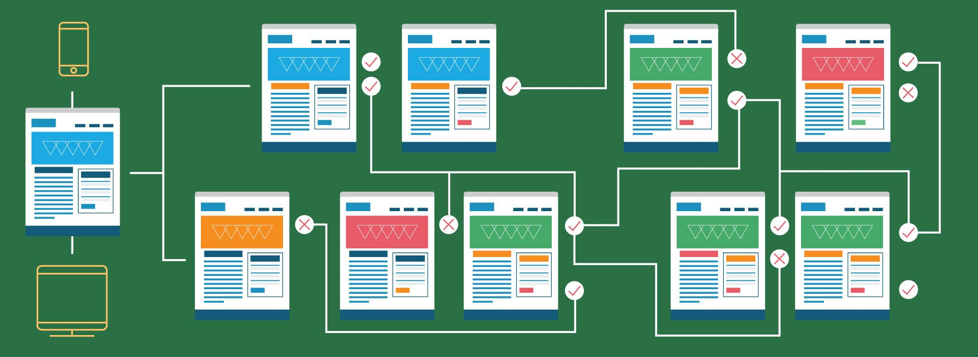 Beyond A vs. B: How to get better results with better experiment design http://feedproxy.google.com/~r/Widerfunnel/~3/-OaiHR4hTB4?utm_source=rss&utm_medium=Friendly Connect&utm_campaign=RSS @widerfunnel
