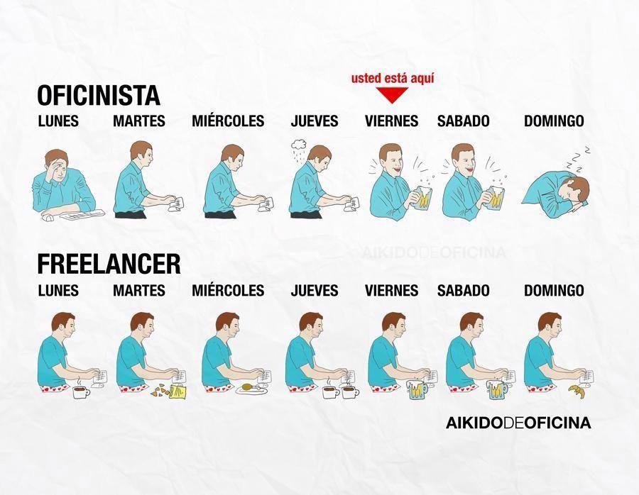 Oficinista vs freelancer cualquier semejanza con tu for Que es un oficinista