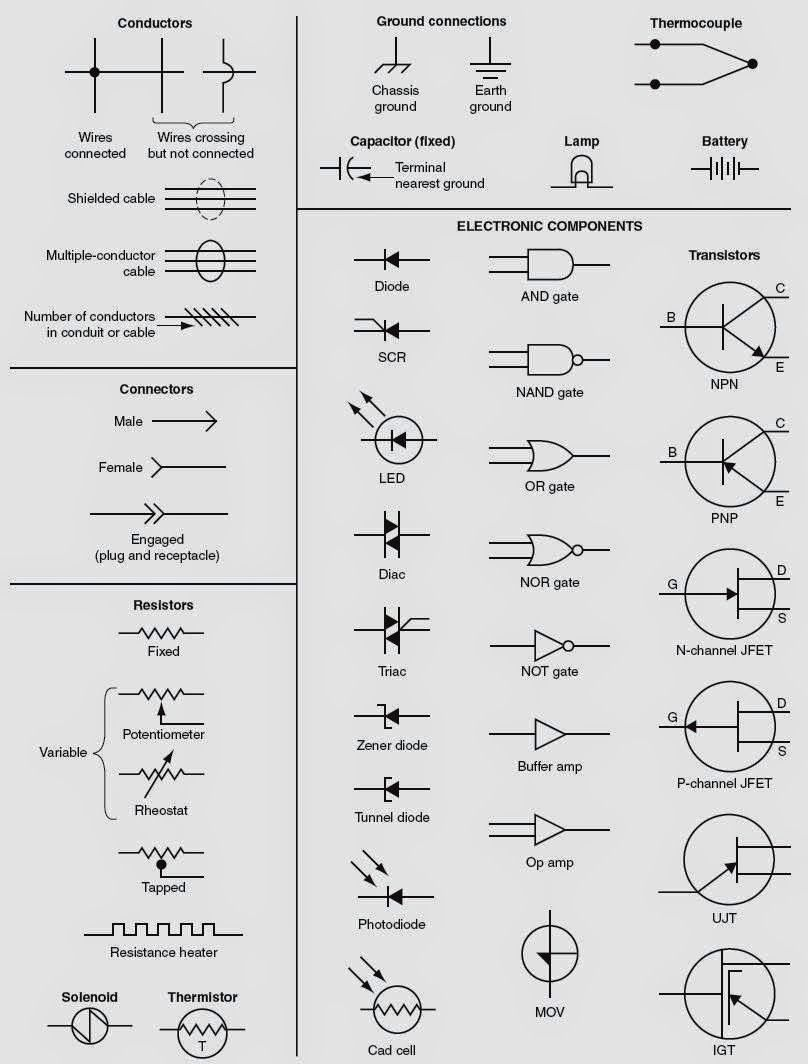 Electrical Wiring Diagrams for Air Conditioning Systems – Part One ~  Electrical Knowhow in 2021 | Electrical wiring diagram, Basic electrical  wiring, Ac wiring | Refrigeration Components Wiring Diagram Symbols |  | Pinterest