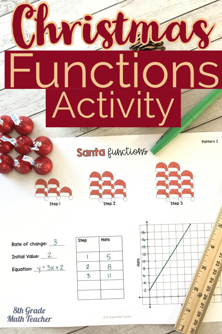 Linear Equations Functions Patterns Christmas Activity Print And Digital Christmas Math Activities Linear Function Linear Equations Activity