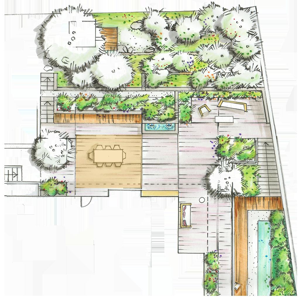 Gartenplanung Gartenplanung, Garten design pläne und