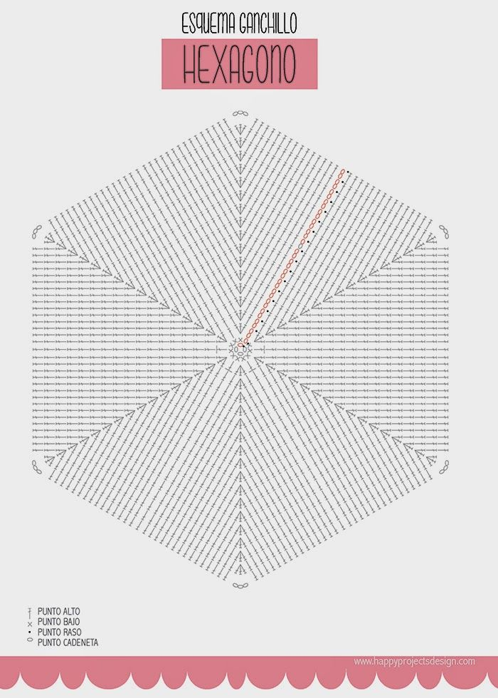 Patron alfombra hexagonal trapillo | Rugs | Pinterest | Crochet ...