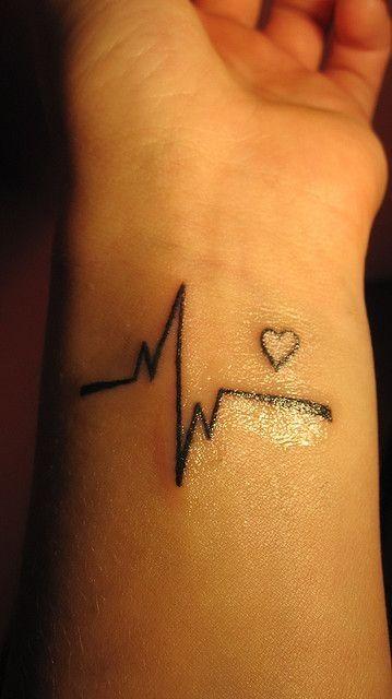 Awesome Black Ink Heart Cardiogram Tattoo On Wrist Girly Ideas 34