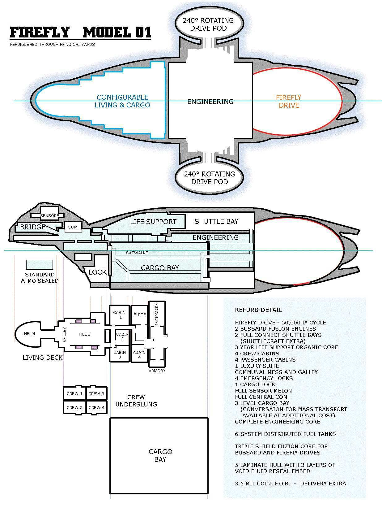 hight resolution of firefly schematic