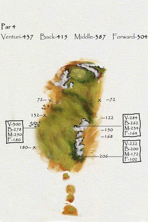 Yardage book golf course graphics landscape architecture yardage book golf course graphics solutioingenieria Gallery